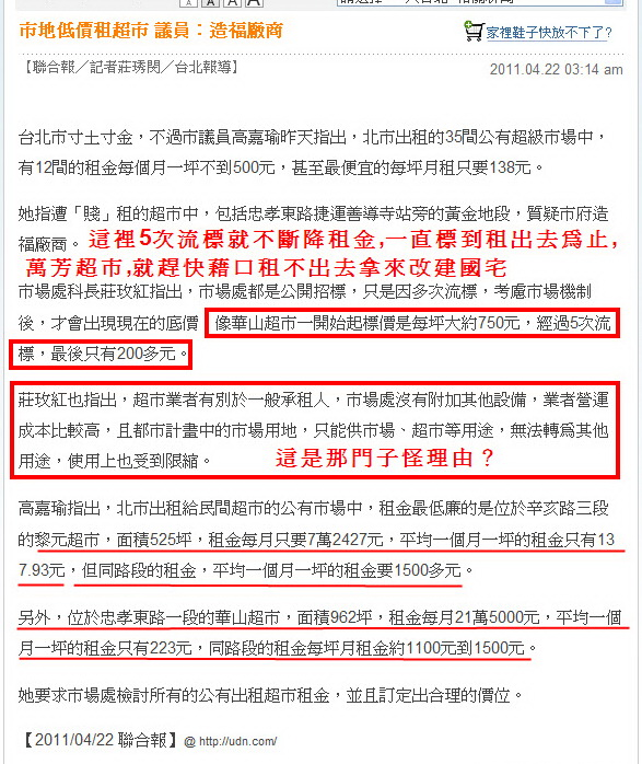 市地低價租超市 議員:造福廠商-2011.04.22-2 <div  mce_tmp=