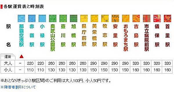 沖繩電車01.jpg