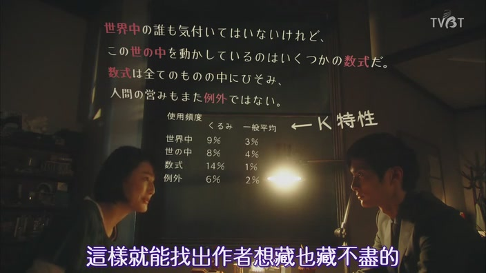數學女孩的戀愛事件簿 (6).JPG