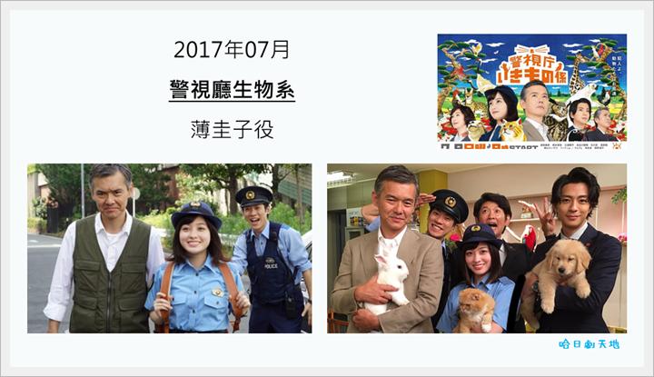 橋本環奈介紹-日劇 警視廳生物係