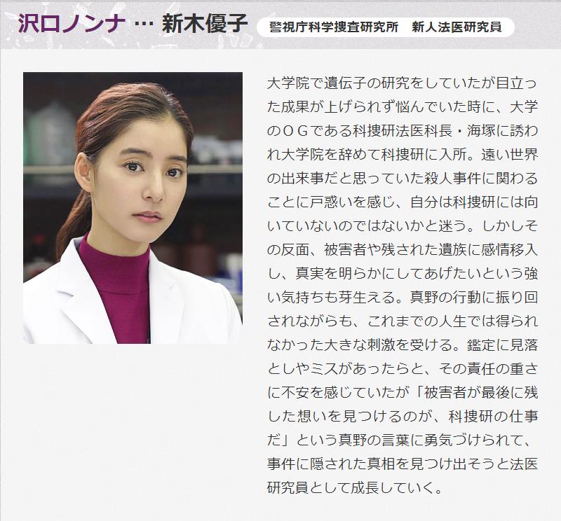 沢口ノンナ … 新木優子.png