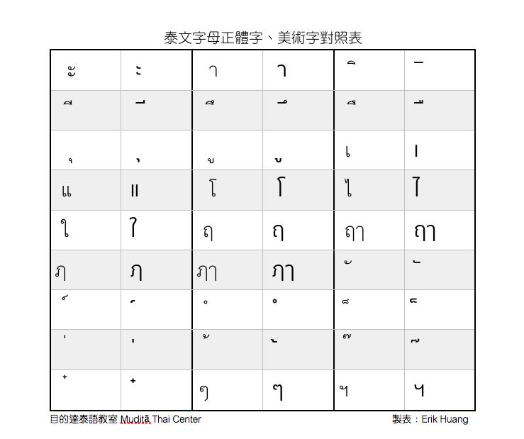 泰文母音表.png