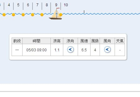 風浪預測.jpg