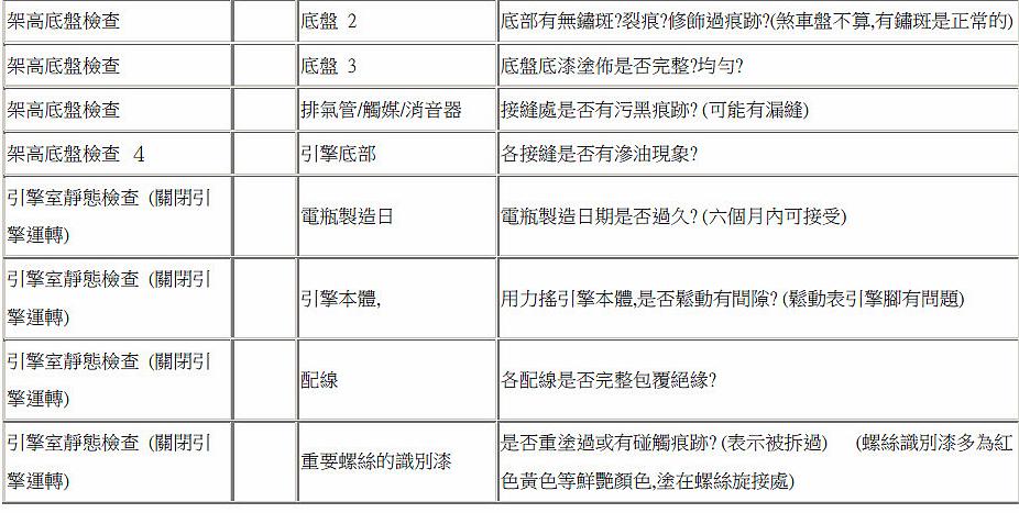 交車檢查表-2.jpg