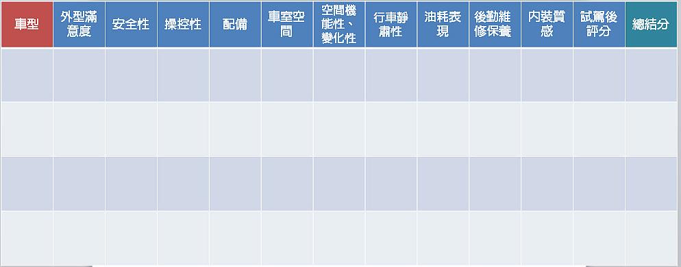 購車評量表-1