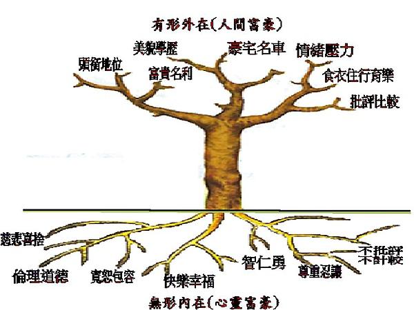 心靈之樹.jpg
