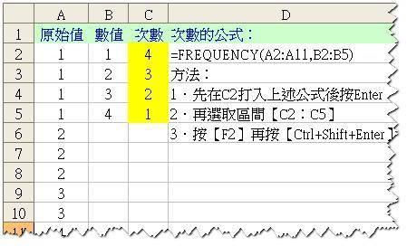 在Excel 中做數值型的次數分配表