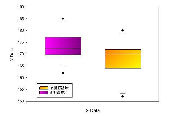 SigmaPlot_color16