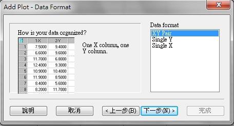 SigmaPlot雙軸9