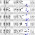 全家 Fami X NISSEI 霜淇淋(機) & 義美霜淇淋 (含全家霜淇淋全省販售門市清單)-1