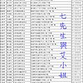 全家 Fami X NISSEI 霜淇淋(機) & 義美霜淇淋 (含全家霜淇淋全省販售門市清單)-2
