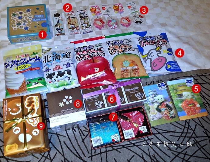 10 日本東京旅遊必買戰利品藥粧零食