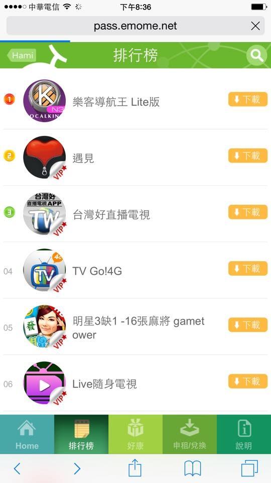2 中華電信 HAMI PASS.jpg