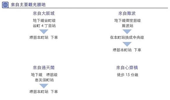 43 大阪船場購物中心 舶來品中心 批發購物中心