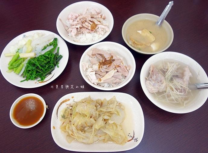 5 嘉義人火雞肉飯.JPG