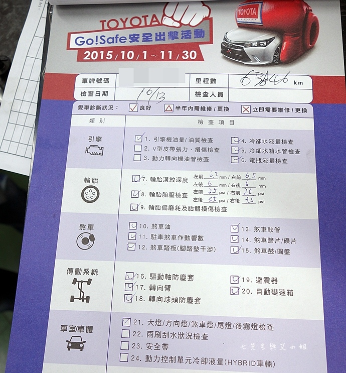 21 TOYOTA Go!Safe 安全出擊活動 24 項免費健檢.JPG