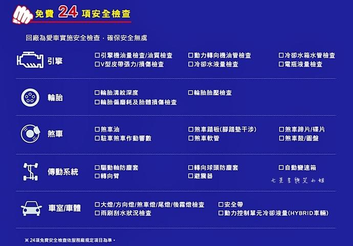 3 TOYOTA Go!Safe 安全出擊活動 24 項免費健檢.JPG