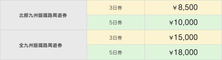 JR九州PASS票價