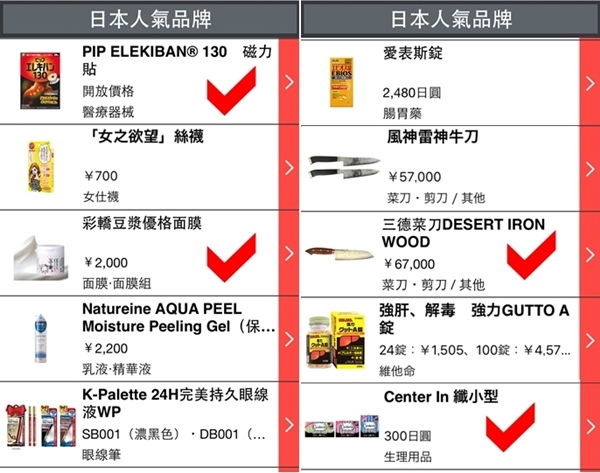 【日本旅遊實用APP】日本吃買玩優惠-藥粧、電器、美食優惠多, 一手掌握日本最新流行資訊!