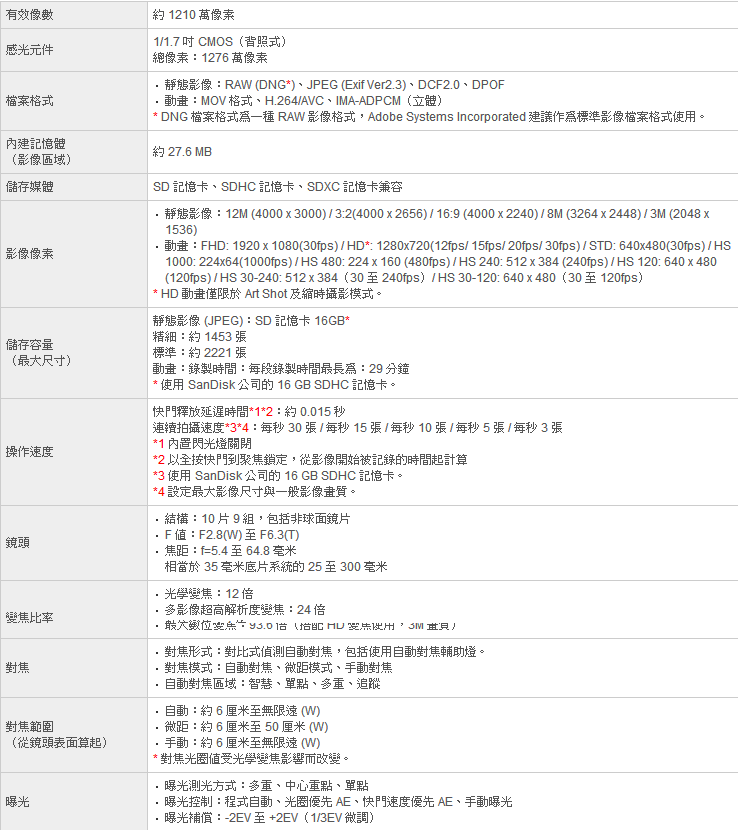 CASIO EX-ZR3600-1