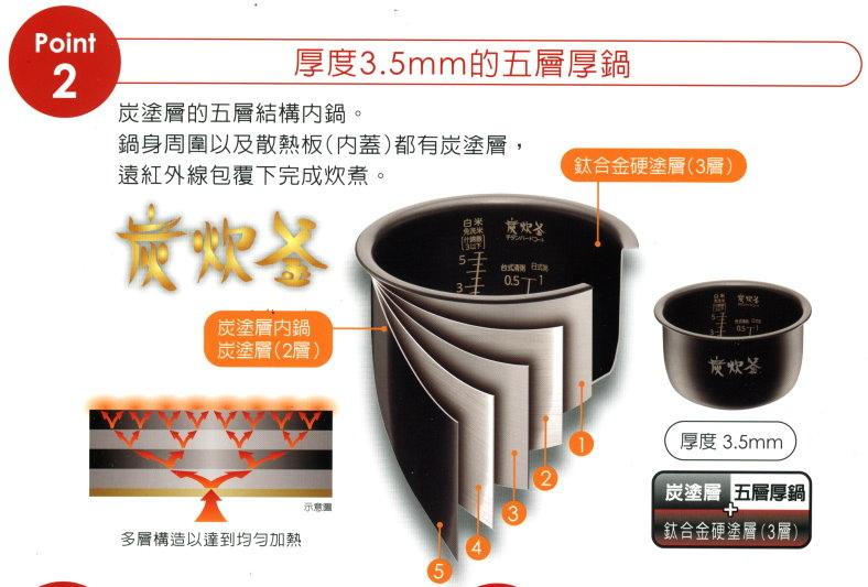 30 MITSUBISHI 三 菱蒸氣回收 IH 電子鍋