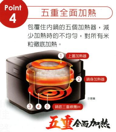 31 MITSUBISHI 三 菱蒸氣回收 IH 電子鍋