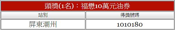 福懋加油站18週年慶抽獎活動得獎名單中獎名單