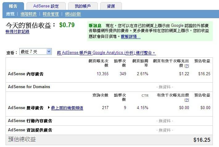 教你如何用網站和部落格賺 Google廣告費