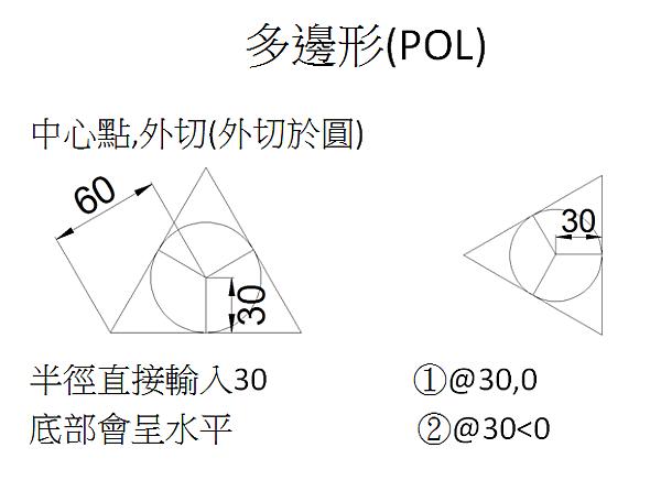 多邊形(pol).png