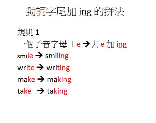 動詞加ing規則1.png