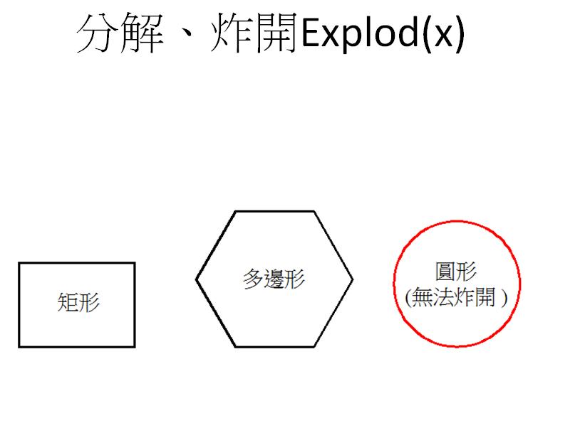 分解、炸開Explod(x).png