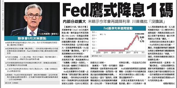 Fed鷹式降息1碼.jpg