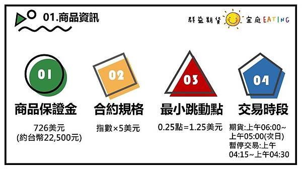 CME交易所-微型SP_02.jpg