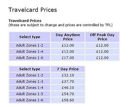 Travelcard Prices.jpg