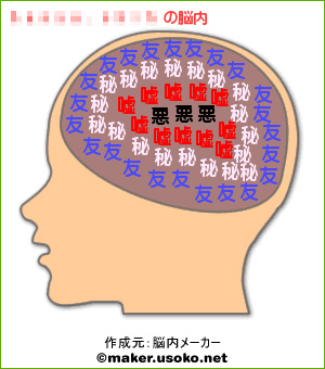 hanyu.chihの脳内イメージ