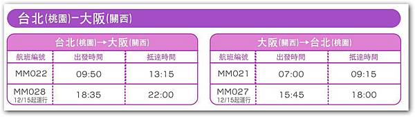 peach airline schedule
