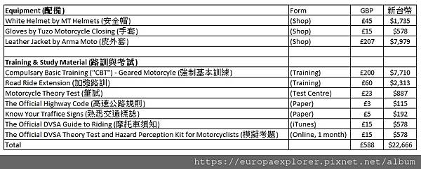 motorcycle training.jpg