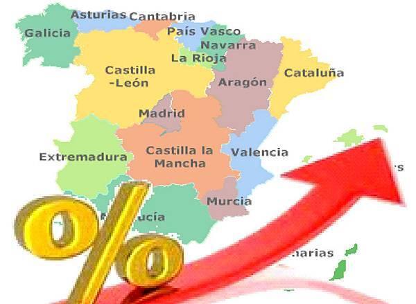 西班牙.經濟