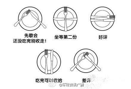 餐具的訊息