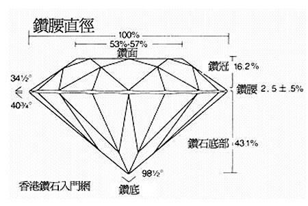 鑽石分析.jpg