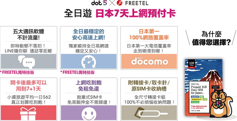 日本上網日本網路沖繩dot5日本上網SIM卡