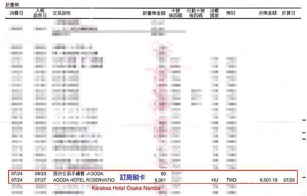 國泰世華八月帳單-2.jpg