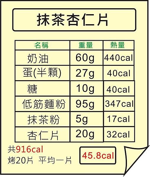 熱量表.JPG