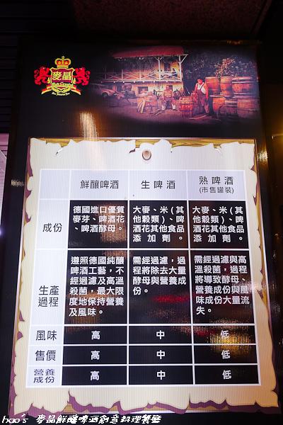 201601 麥晶鮮釀啤酒創意料理餐廳 014.jpg