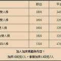 房價一覽表