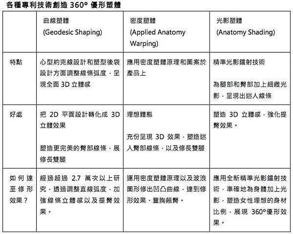 Lee_FW17_BodyOptix_TC_FINAL_pdf(頁面_3_4)