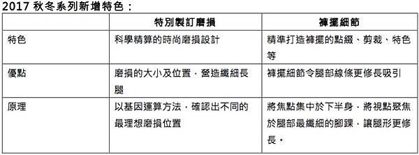 Lee_FW17_BodyOptix_TC_FINAL_pdf(頁面_4_4)