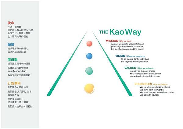 花王之路The Kao Way_page-0001