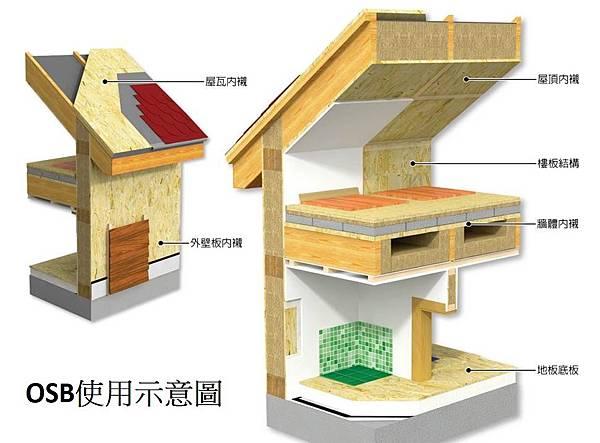 防潮環保板使用示意圖.jpg