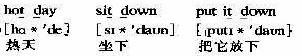 類似的輔音4